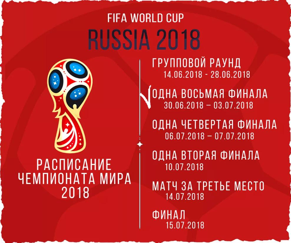 Расписание матчей чемпионата мира на3июля